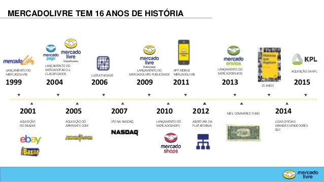 ecommerce-no-brasil-diagnstico-tendncias-e-oportunidades-para-os-jovens-administradores-20-638