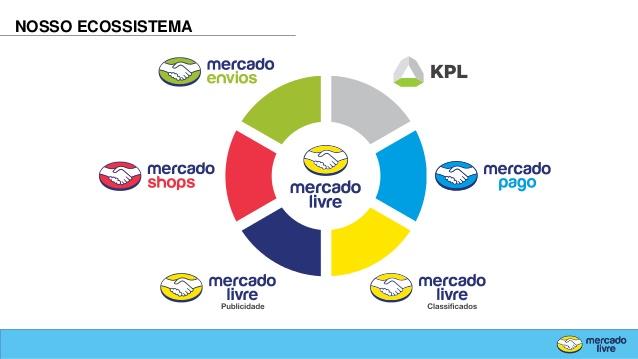 ecommerce-no-brasil-diagnstico-tendncias-e-oportunidades-para-os-jovens-administradores-21-638